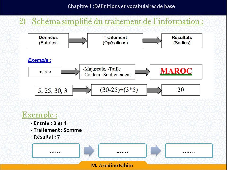 Schéma simplifié du traitement de l'information :