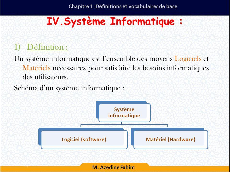 Système Informatique :
