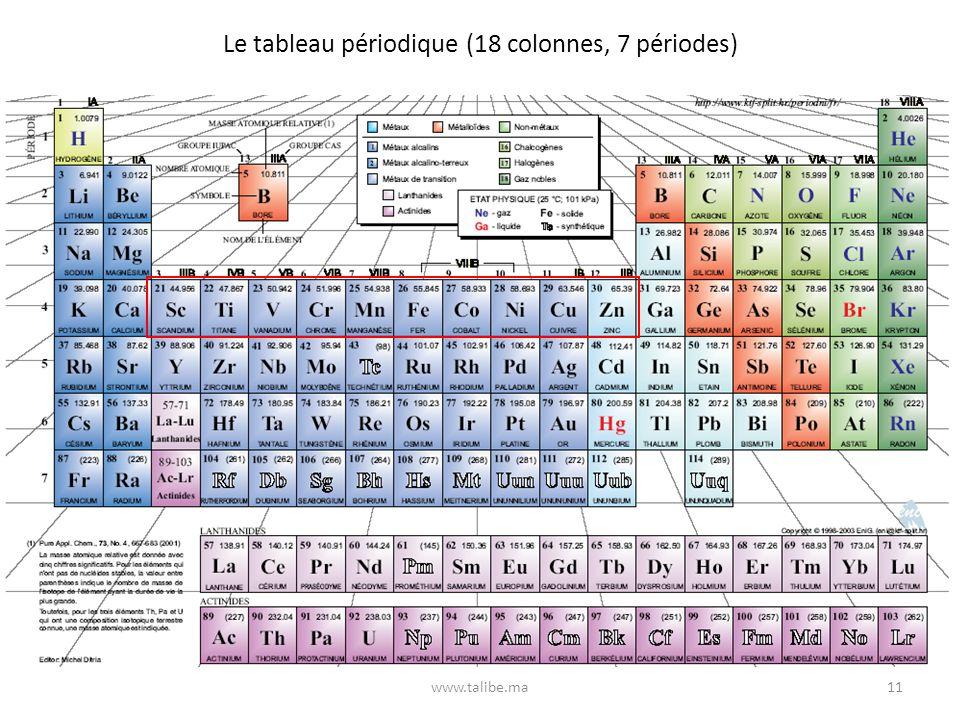 Classification p riodique des l ments ppt t l charger for N tableau periodique