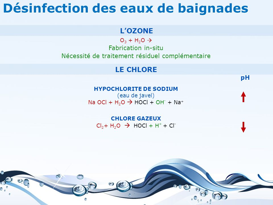 29 mai 2015 seynod la chimie de l eau ppt video online for Hypochlorite de sodium piscine