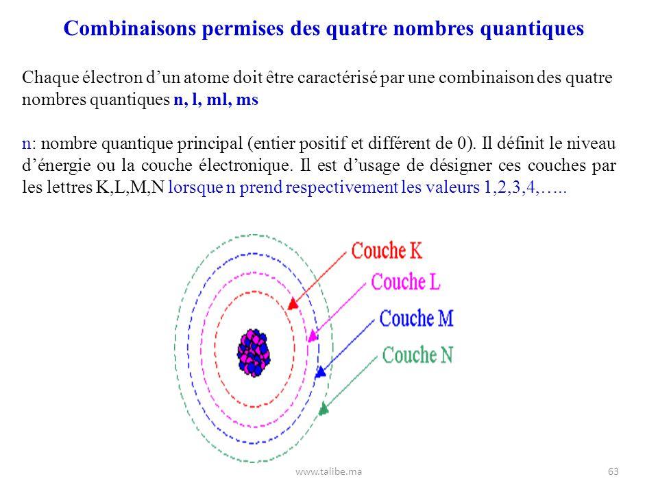 Structure lectronique des atomes ppt t l charger - Quel sont les symptome d une fausse couche ...
