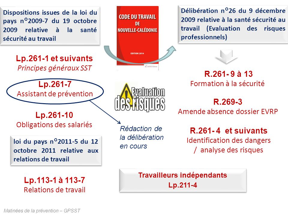 SANTE SECURITE AU TRAVAIL - ppt télécharger