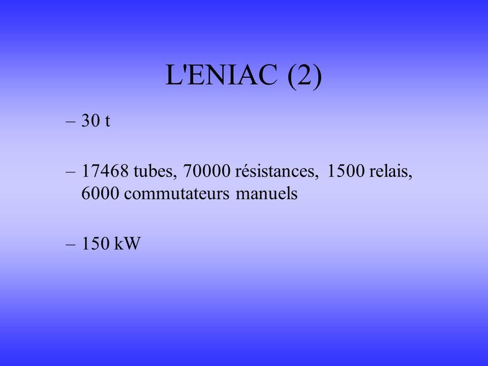 L ENIAC (2) 30 t 17468 tubes, 70000 résistances, 1500 relais, 6000 commutateurs manuels 150 kW