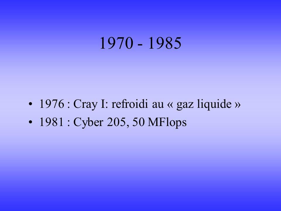 1970 - 1985 1976 : Cray I: refroidi au « gaz liquide »