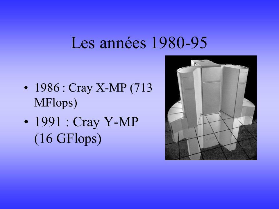 Les années 1980-95 1991 : Cray Y-MP (16 GFlops)