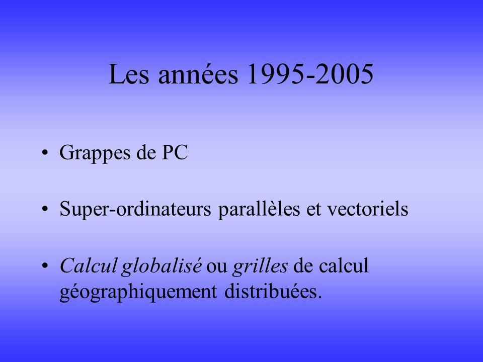 Les années 1995-2005 Grappes de PC