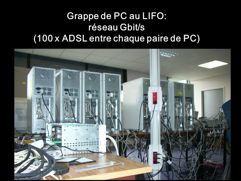 Grappe de PC au LIFO: réseau Gbit/s (100 x ADSL entre chaque paire de PC)