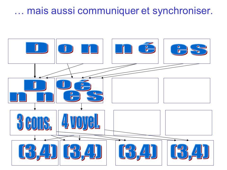 … mais aussi communiquer et synchroniser.
