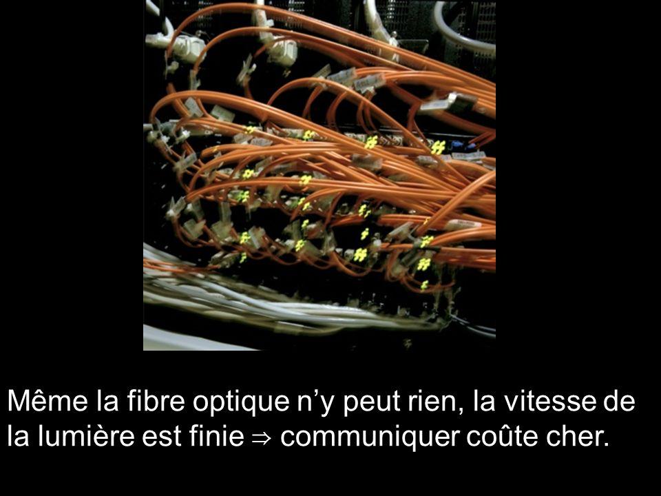 Même la fibre optique n'y peut rien, la vitesse de la lumière est finie ⇒ communiquer coûte cher.