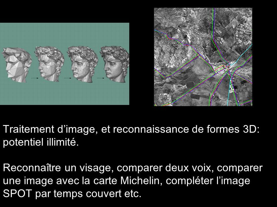 Traitement d'image, et reconnaissance de formes 3D: potentiel illimité.