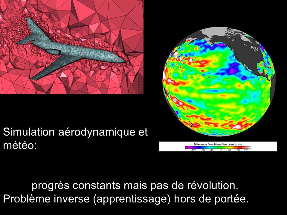 Simulation aérodynamique et météo: