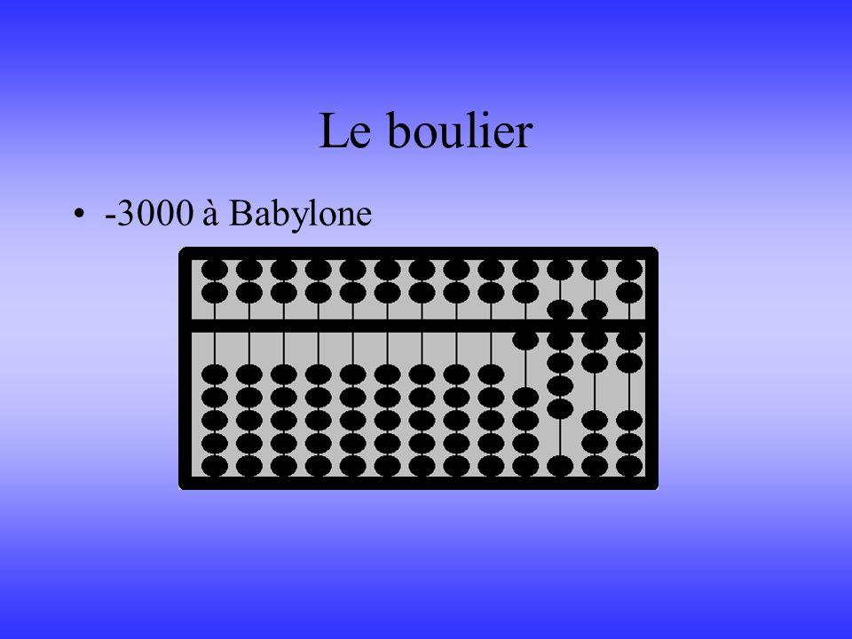 Le boulier -3000 à Babylone
