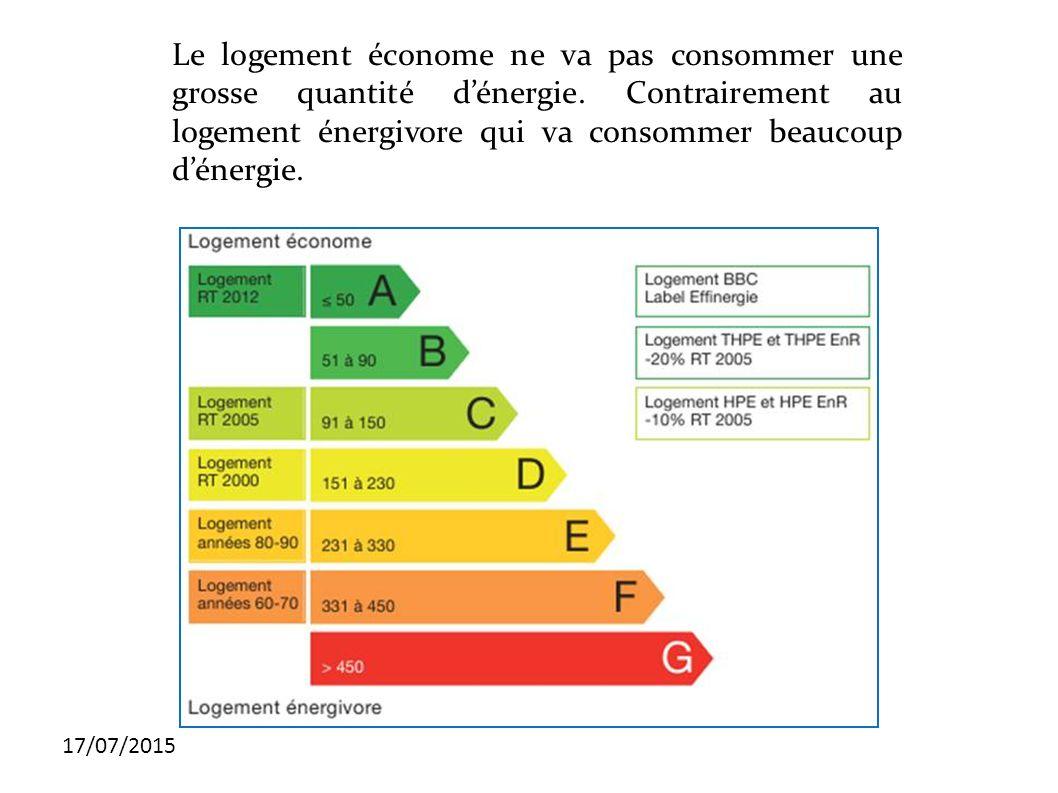 Energie et eco habitat ppt t l charger - Basilic seche a ne pas consommer ...