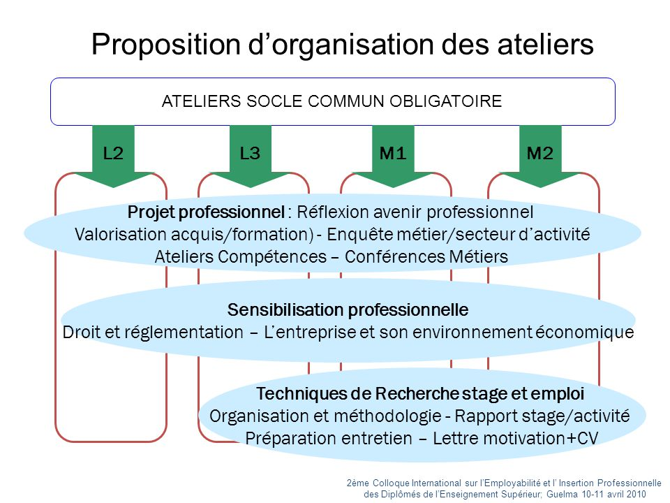 mission insertion professionnelle  u00e0 l u2019universite de la