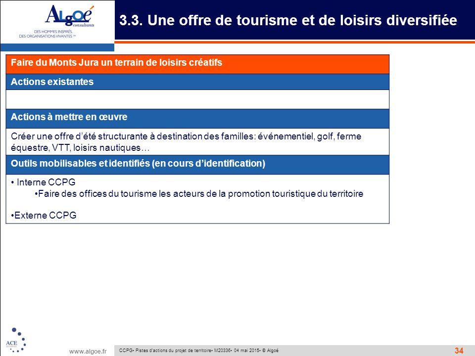 Elaboration du projet de territoire ppt t l charger - Offre d emploi directeur office de tourisme ...
