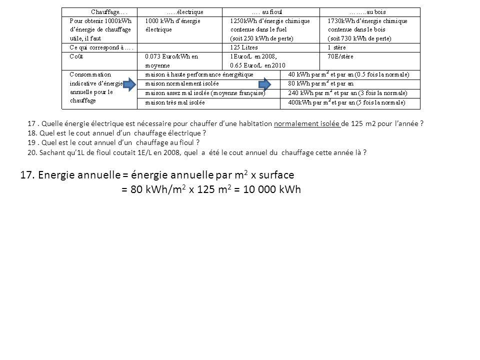Energies Renouvelables  Quelques Calculs Pour Mieux Comprendre