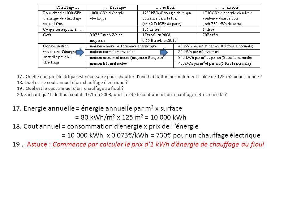 Energies renouvelables quelques calculs pour mieux for Calculer la puissance necessaire pour chauffer une piece