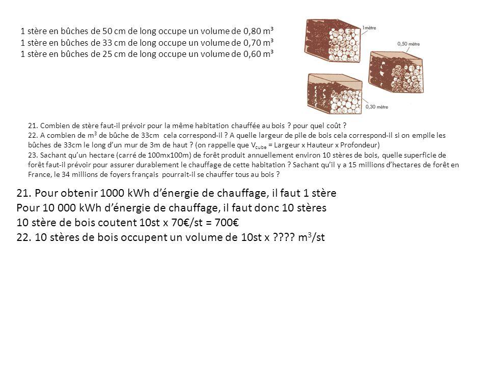 energies renouvelables quelques calculs pour mieux comprendre ppt t l charger. Black Bedroom Furniture Sets. Home Design Ideas
