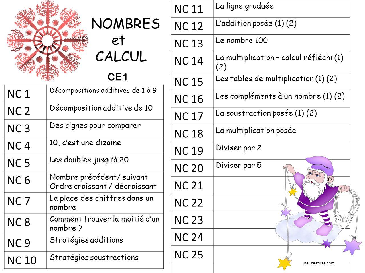 NOMBRES et CALCUL NC 11 NC 12 NC 13 NC 14 NC 15 NC 1 NC 16 NC 2 NC 17