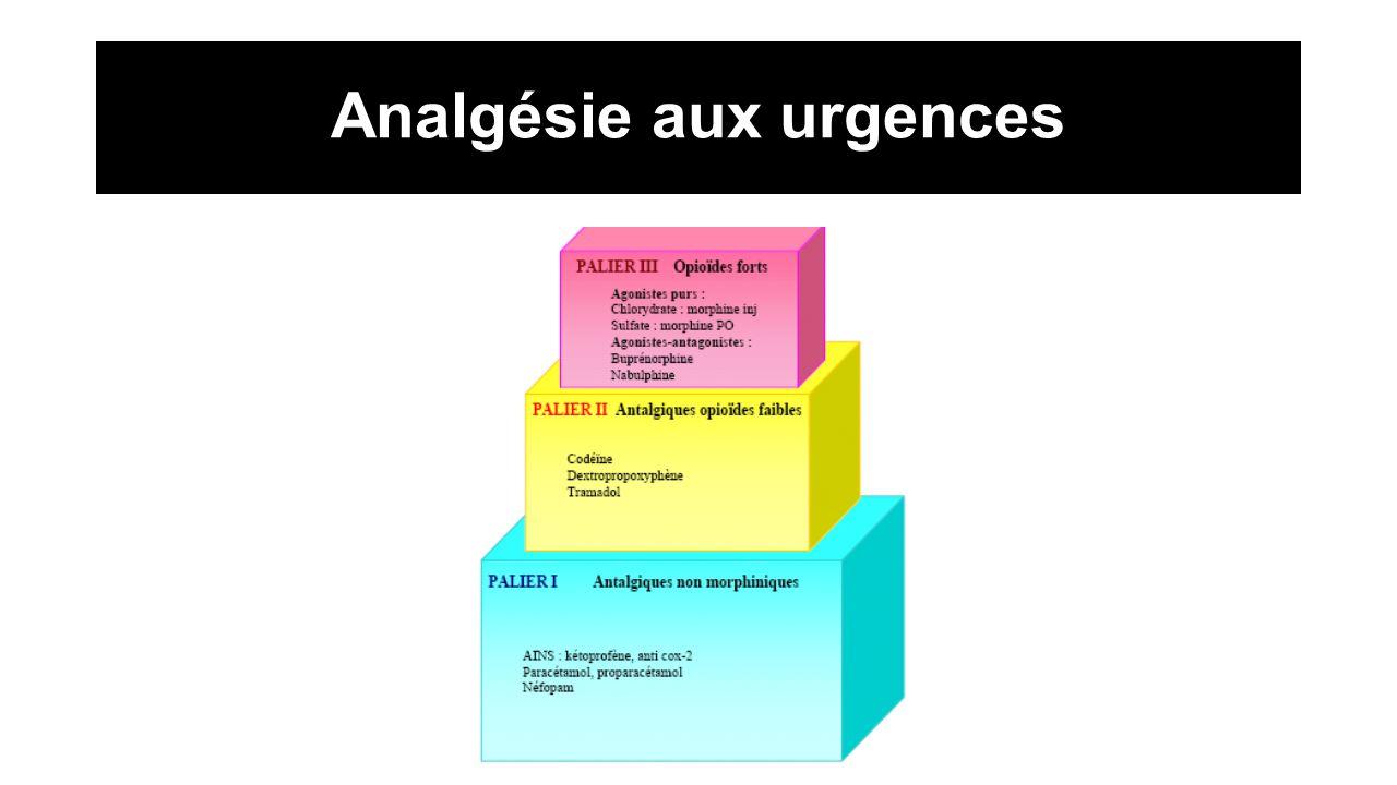 prescriptions m dicales aux urgences ppt video online t l charger. Black Bedroom Furniture Sets. Home Design Ideas
