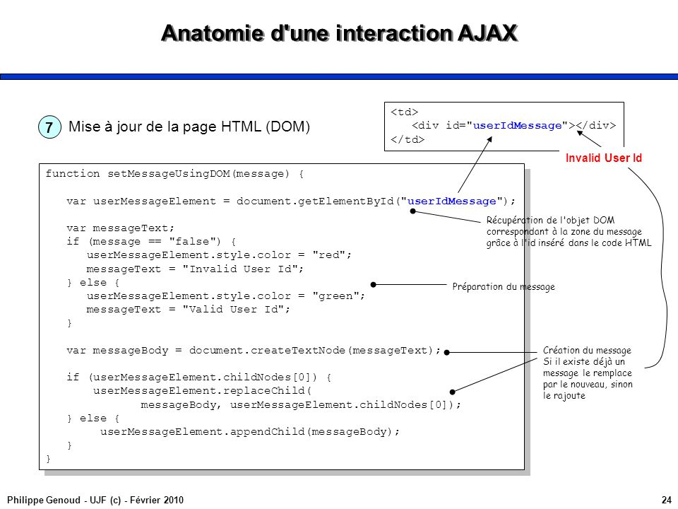 Nett Anatomie Des Xml Dokuments Galerie - Anatomie Ideen - finotti.info