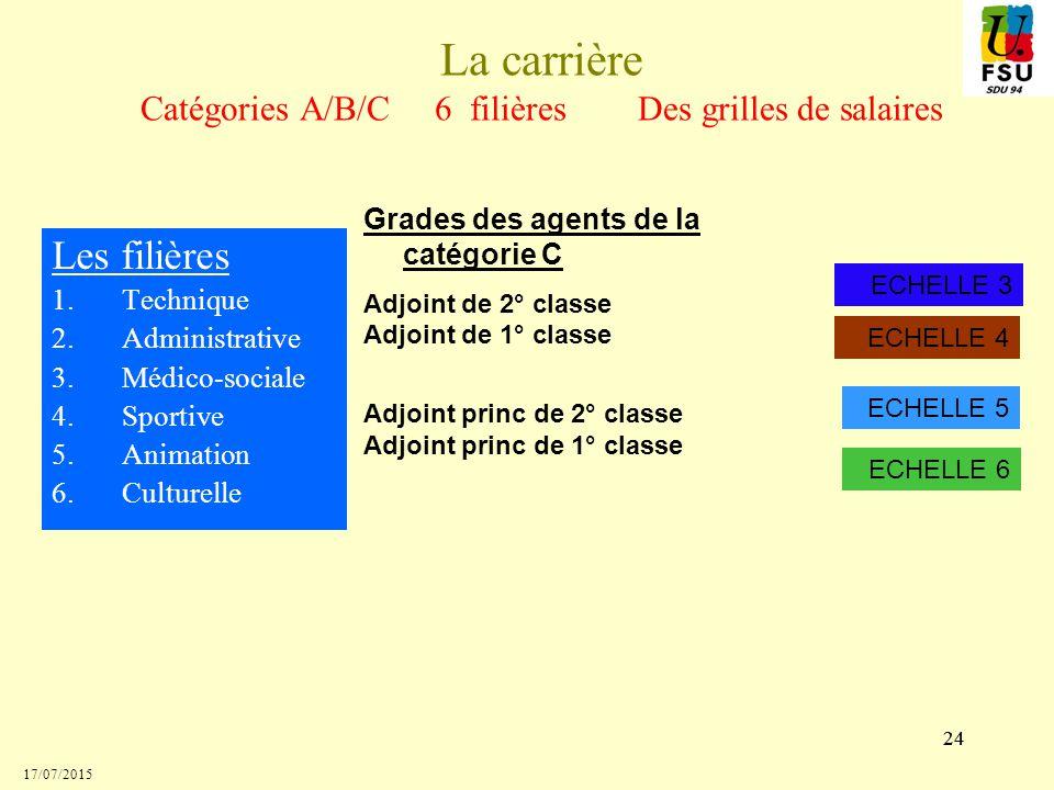 Formation nouveaux adherents ppt t l charger - Grille indiciaire adjoint d animation 2eme classe ...