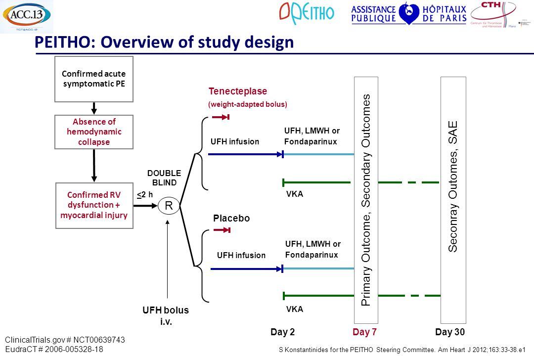 PEITHO: Persuasive for Thrombolysis in PE? - Medscape