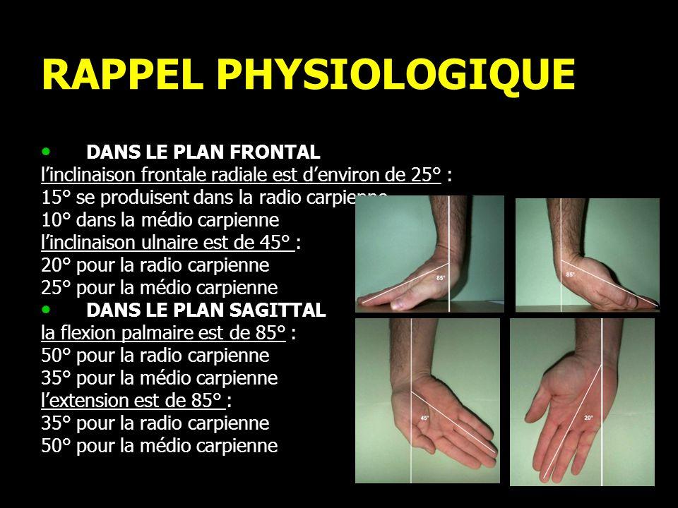 RAPPEL PHYSIOLOGIQUE DANS LE PLAN FRONTAL