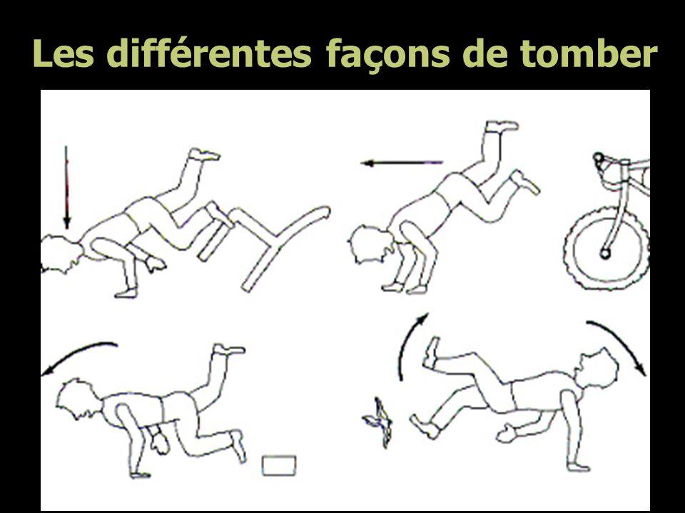 Les différentes façons de tomber