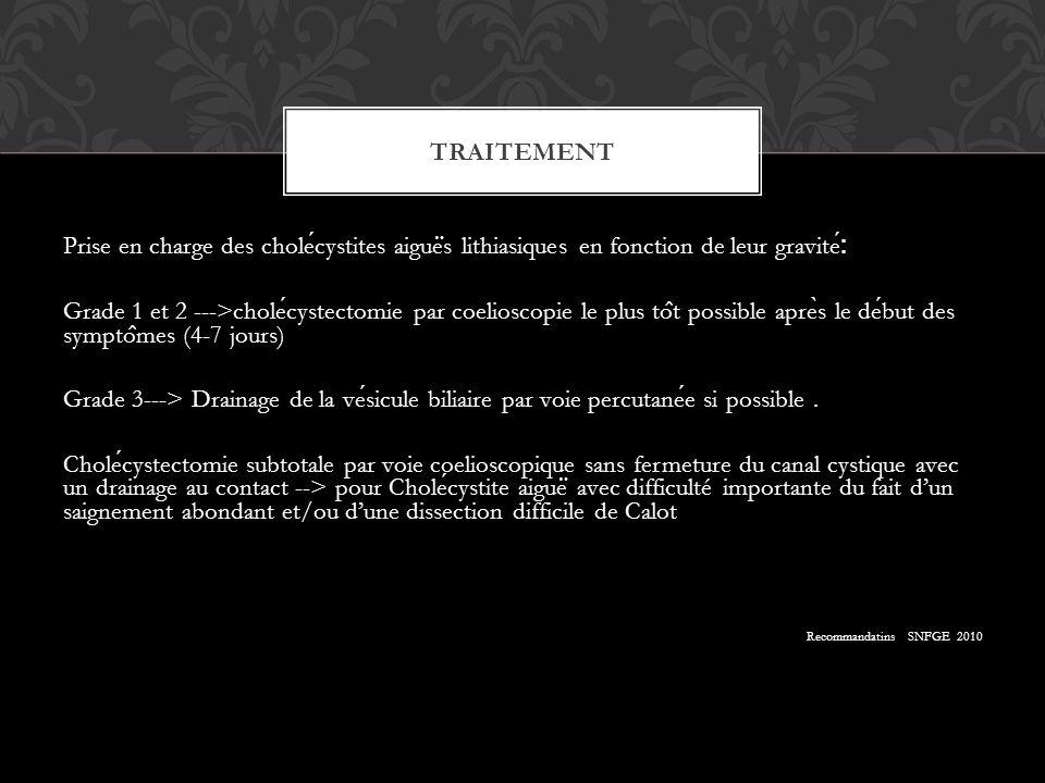 Lithiase v siculaire symptomatique ppt t l charger - Symptomes fausse couche sans saignement ...