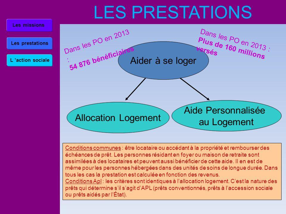 Les Missions Pr 233 Sentation De La Caf Les Prestations L