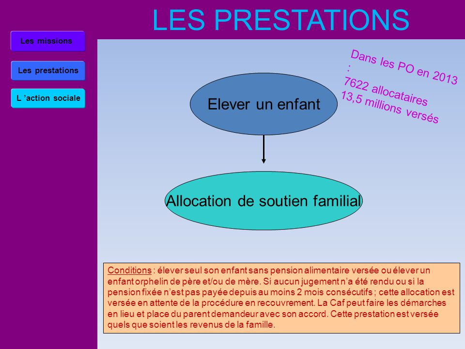 Les missions pr sentation de la caf les prestations l action sociale ppt video online - Grille pension alimentaire 2013 ...