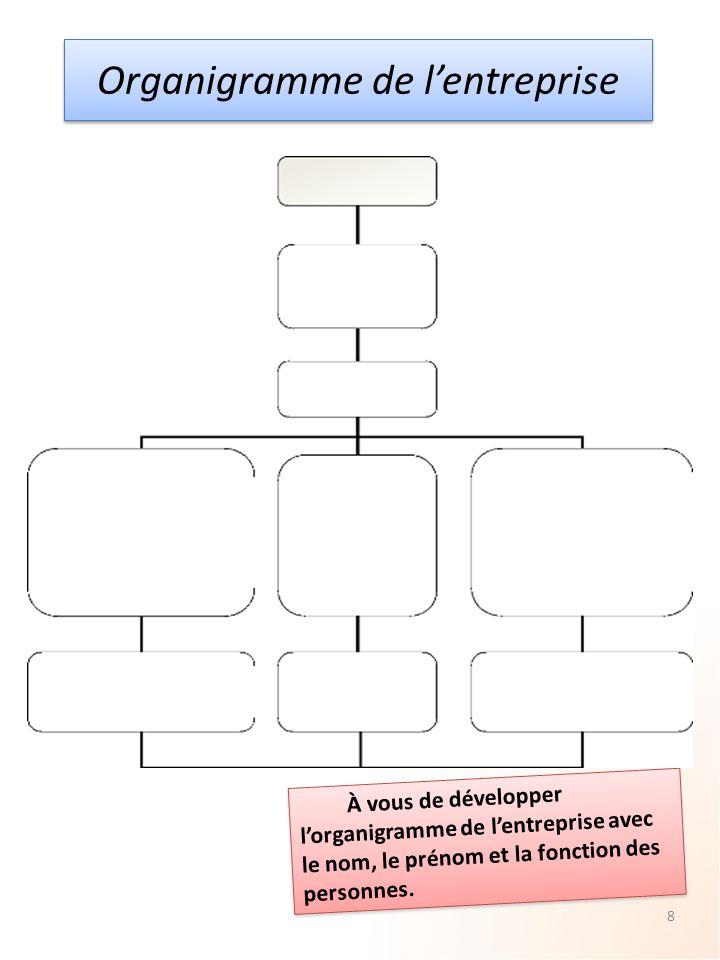 Organigramme de l'entreprise