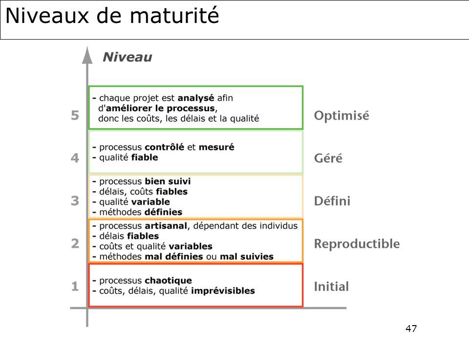 g u00c9nie logiciel et application a la qualite logiciel