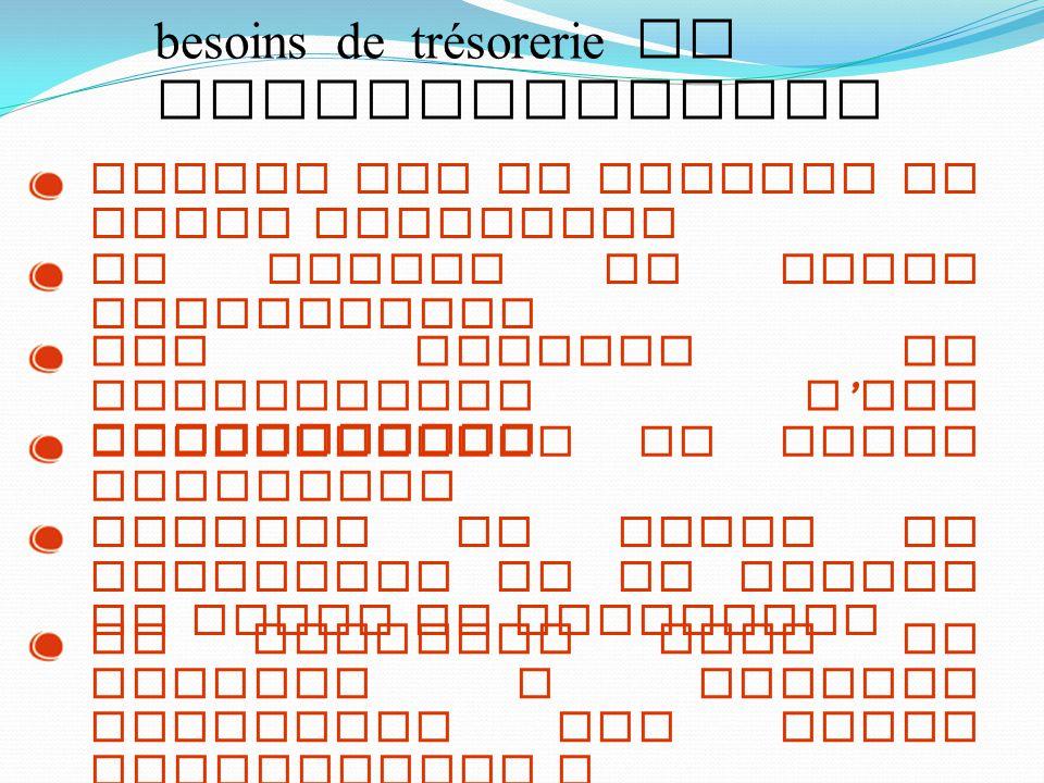 Top La gestion et le suivi financier de l'association - ppt télécharger ZY71