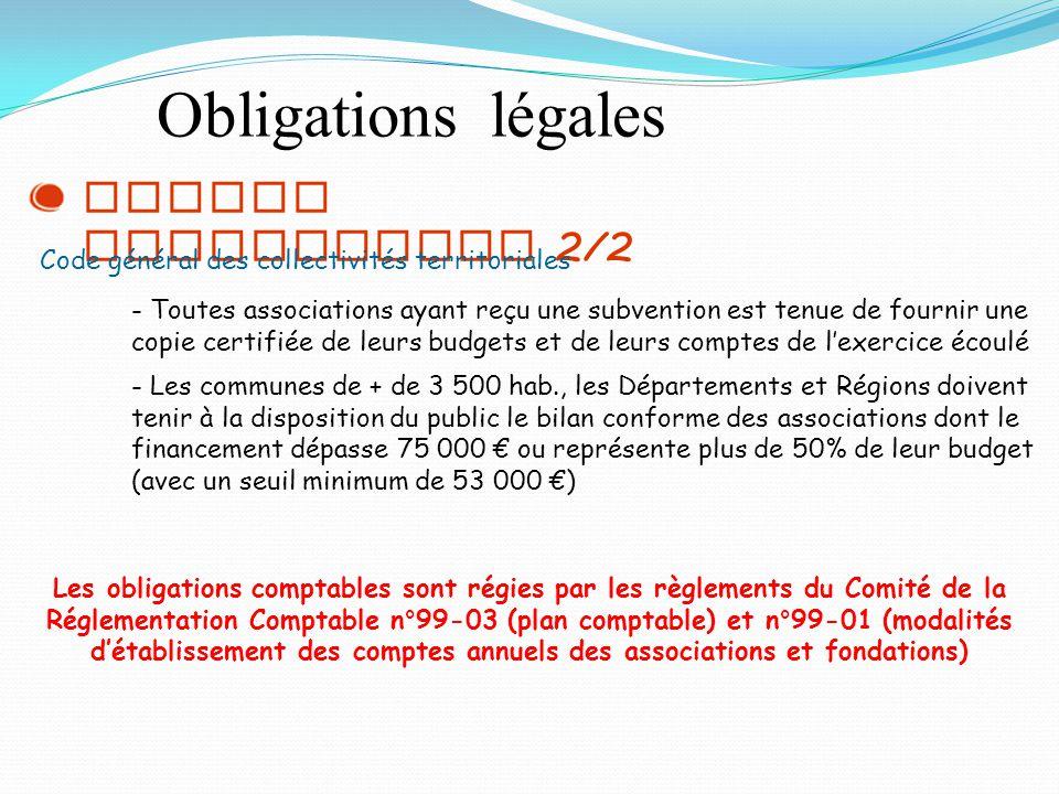 Fabuleux La gestion et le suivi financier de l'association - ppt télécharger HT23