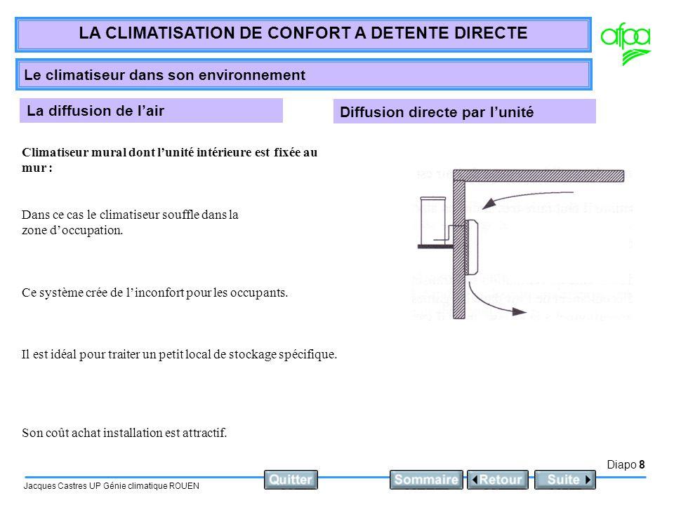 le climatiseur dans son environnement ppt t l charger. Black Bedroom Furniture Sets. Home Design Ideas