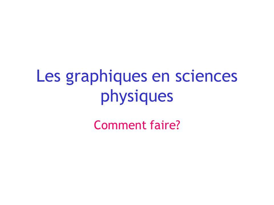Les graphiques en sciences physiques