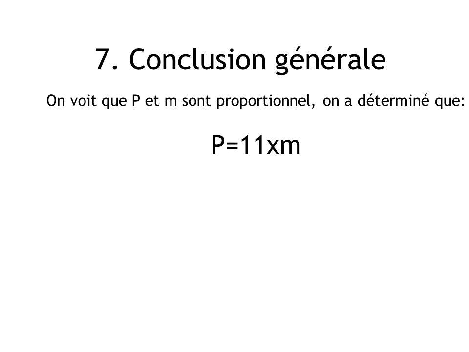 On voit que P et m sont proportionnel, on a déterminé que: