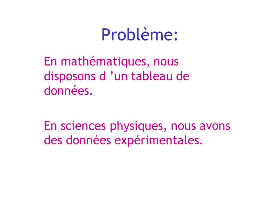 Problème: En mathématiques, nous disposons d 'un tableau de données.