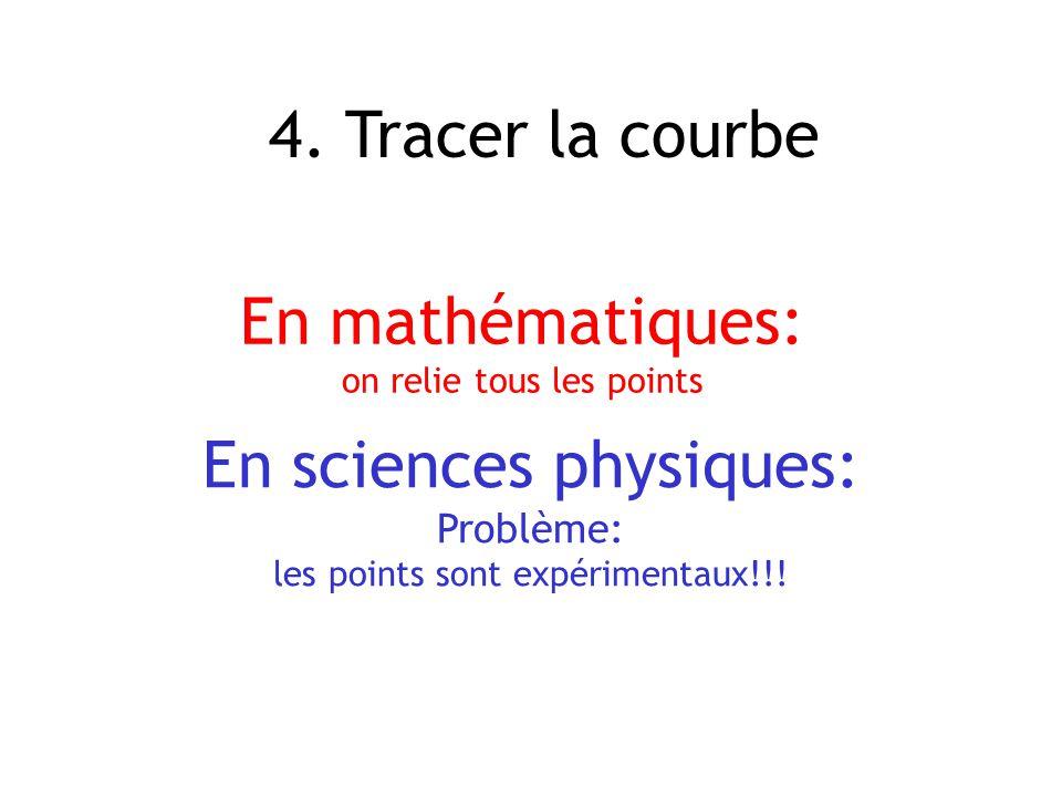 En mathématiques: on relie tous les points