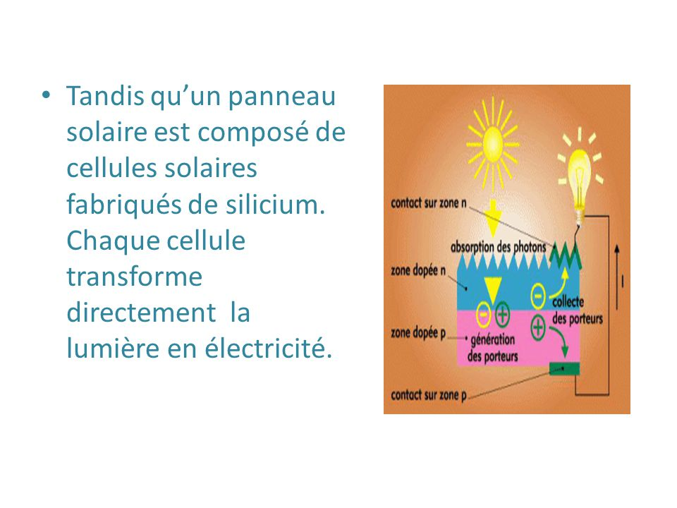 Photosynth se et panneaux solaires ppt video online for Qu est ce qu un panneau solaire
