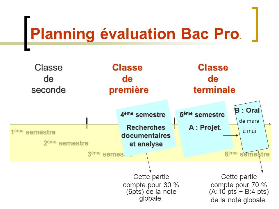 Interesting links - and INFO - for BAC and method - The ...