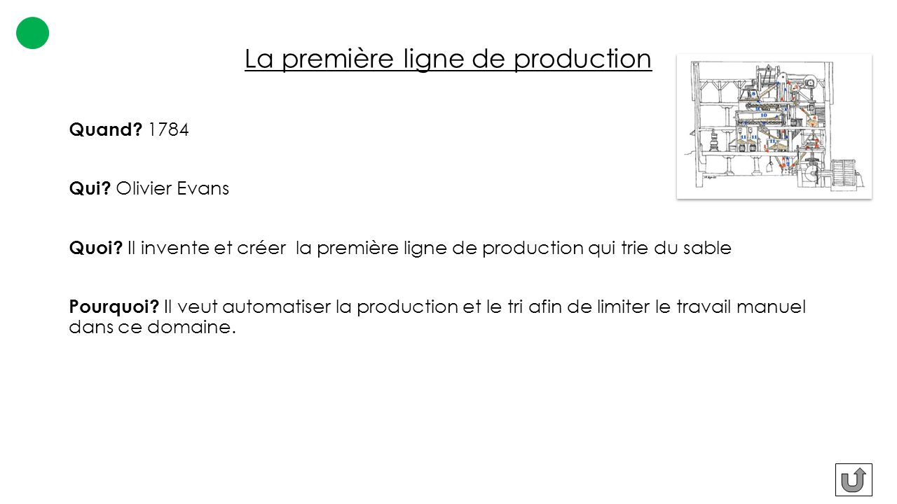 La première ligne de production