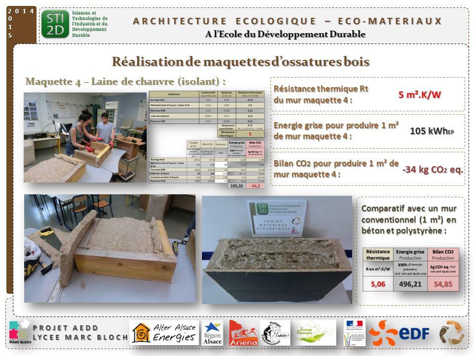 architecture ecologique eco materiaux ppt t l charger. Black Bedroom Furniture Sets. Home Design Ideas