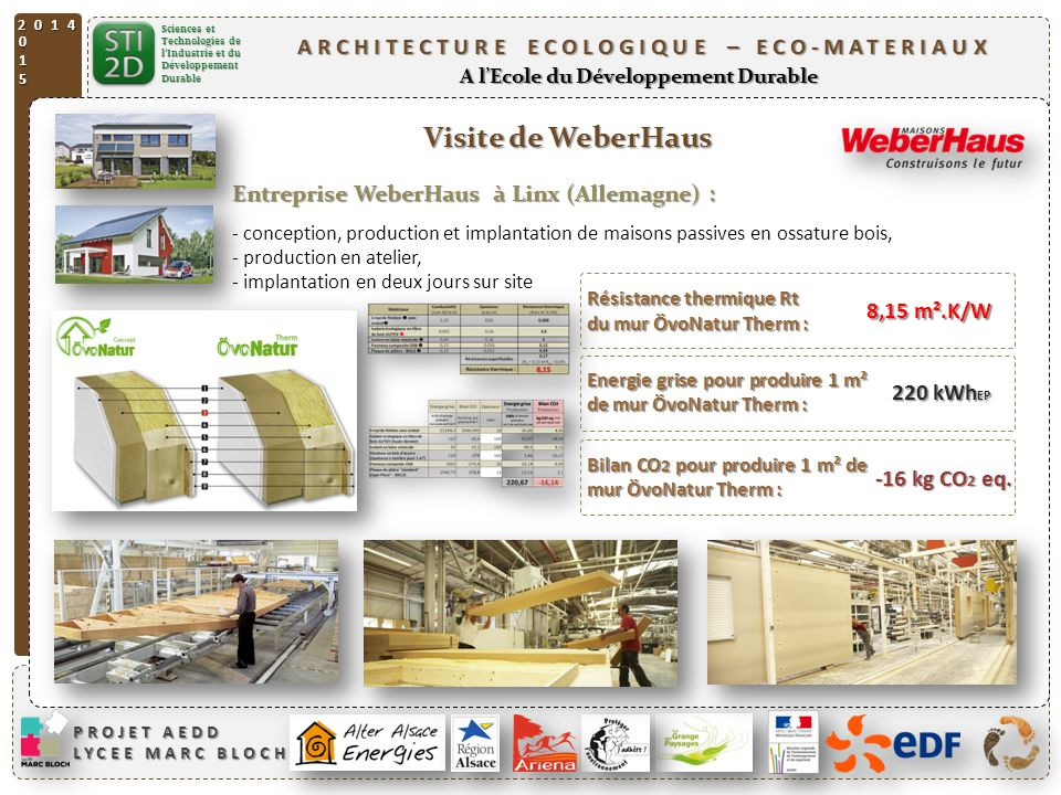Architecture ecologique eco materiaux ppt t l charger for Architecture ecologique