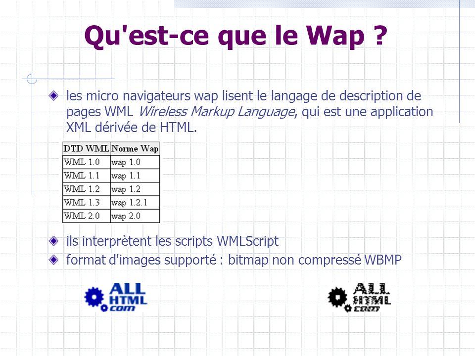Qu 39 est ce que le wap wireless application protocol c 39 est un ensem - Qu est ce que l architecture ...
