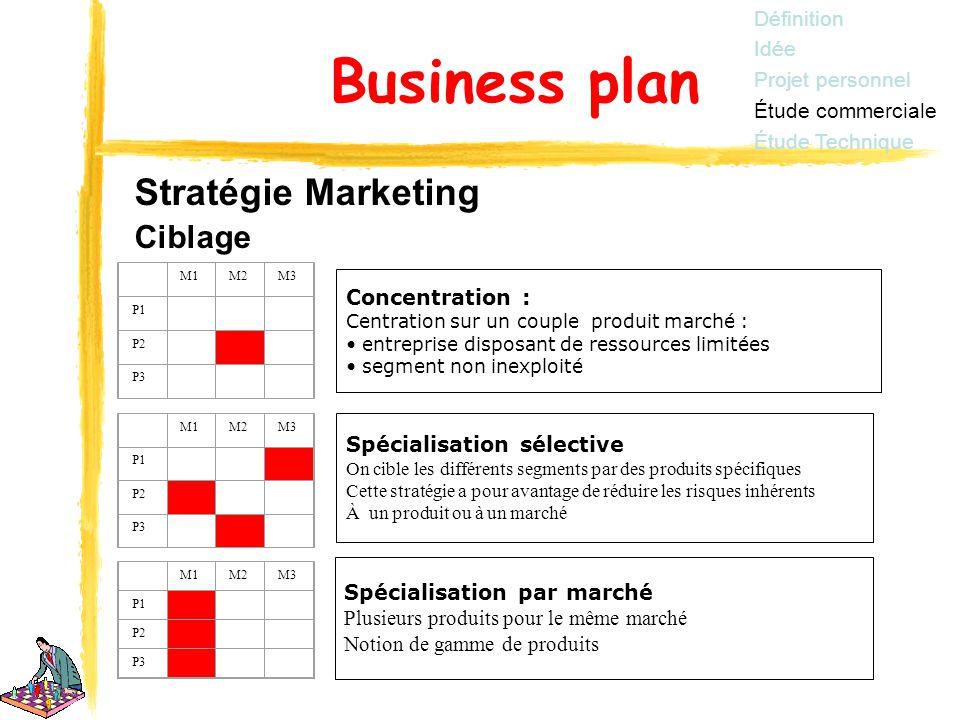 Elaboration business plan ppt t l charger for Idee produit mini entreprise