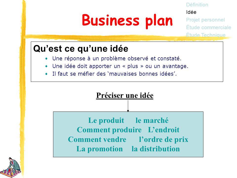 Elaboration business plan ppt t l charger - Qu est ce qu un plan de coupe ...