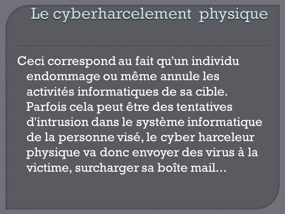 Le cyberharcelement physique